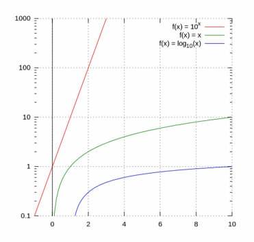 Training Metrics Forecasting Formulas