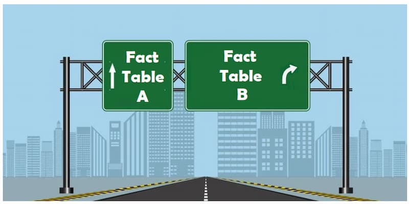 Fact Tables