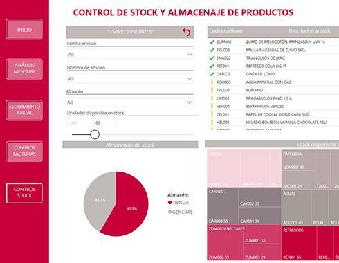 Sales Control Project