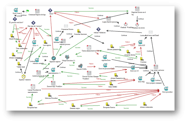 MicroStrategy-System-Manager-3