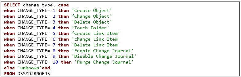 Change Journal DSSMDJRNOBJS