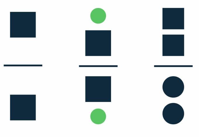 Leyes de la Gestalt Simetria Y Orden